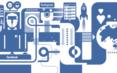 Facebook changes algorithm to promote worthwhile & close friend content | TechCrunch