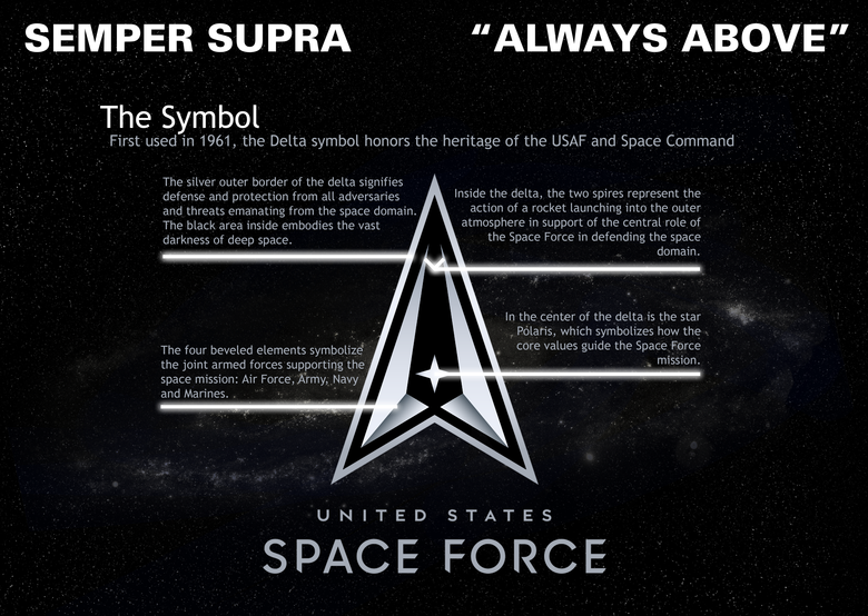 The U.S. Space Force logo and motto. > United States Space Force > News