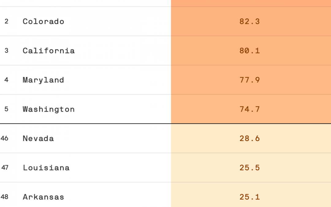 The leading states in tech and science – Axios